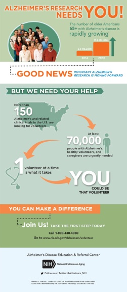 infographic-volunteering